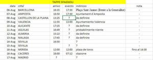 Contro la Corrida In Bicicletta Da Torino a Madrid